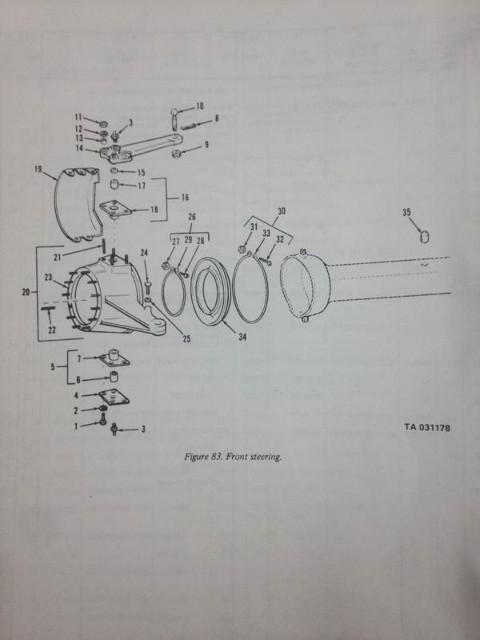 2.5 TON Basic Parts